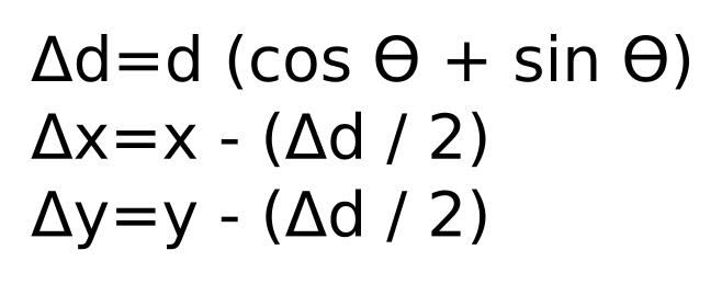 Adjustment Equations