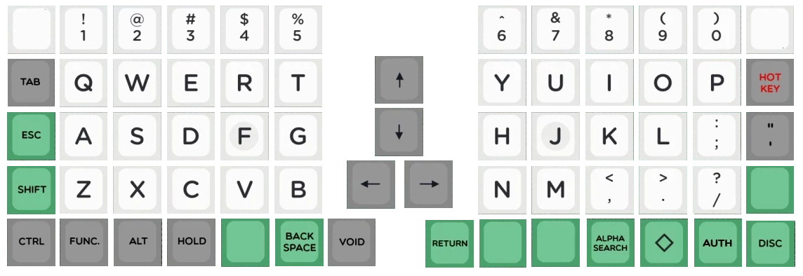 Pennine Speedo Keycaps